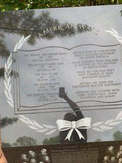 American Wars Monument